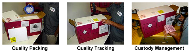 Medical Courier Packaging